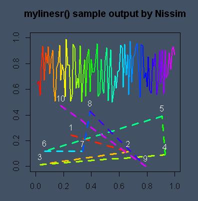 mylinesr sampleoutputsmall